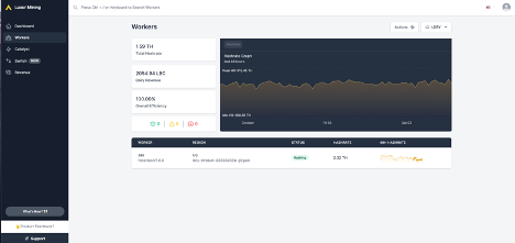 LBRY Monitoring Dashboard